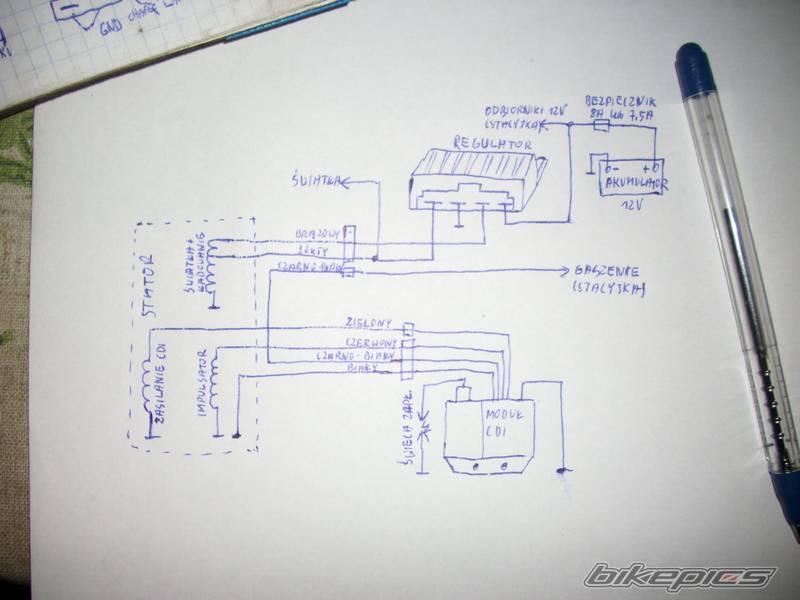 Problem Z Ducati Energia